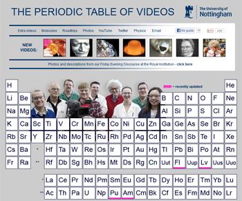 Ciencia desarrollo y crecimiento sustentable tabla peridica urtaz Choice Image